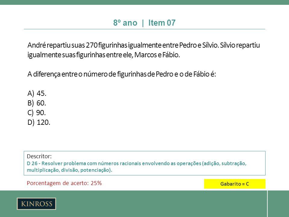 Descritor: D 26 - Resolver problema com números racionais envolvendo as operações (adição, subtração, multiplicação, divisão, potenciação).