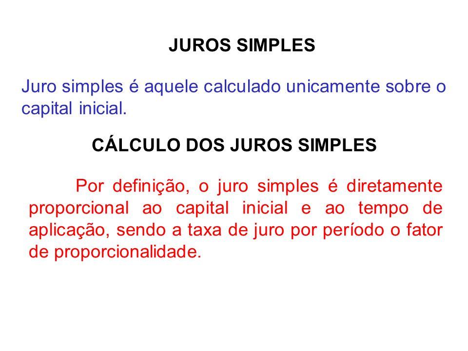CÁLCULO DOS JUROS SIMPLES Juro simples é aquele calculado unicamente sobre o capital inicial. JUROS SIMPLES Por definição, o juro simples é diretament