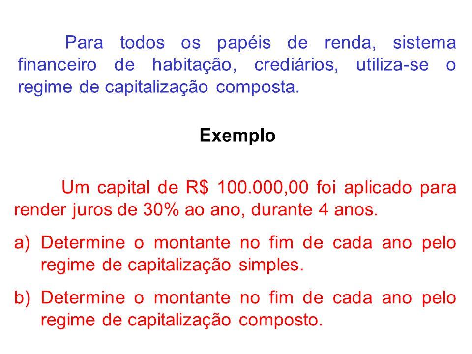 Para todos os papéis de renda, sistema financeiro de habitação, crediários, utiliza-se o regime de capitalização composta. Um capital de R$ 100.000,00