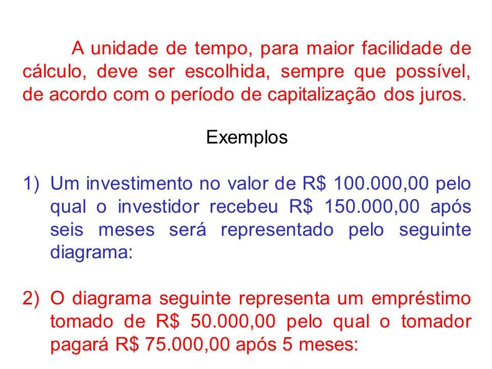 3) O diagrama seguinte representa um investimento de R$ 30.000,00 pelo qual o investidor recebeu o retorno em três parcelas trimestrais de R$ 18.000,0, vencendo a primeira a seis meses da aplicação.