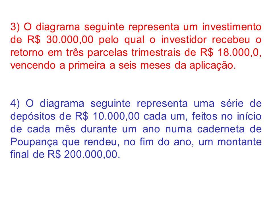 3) O diagrama seguinte representa um investimento de R$ 30.000,00 pelo qual o investidor recebeu o retorno em três parcelas trimestrais de R$ 18.000,0
