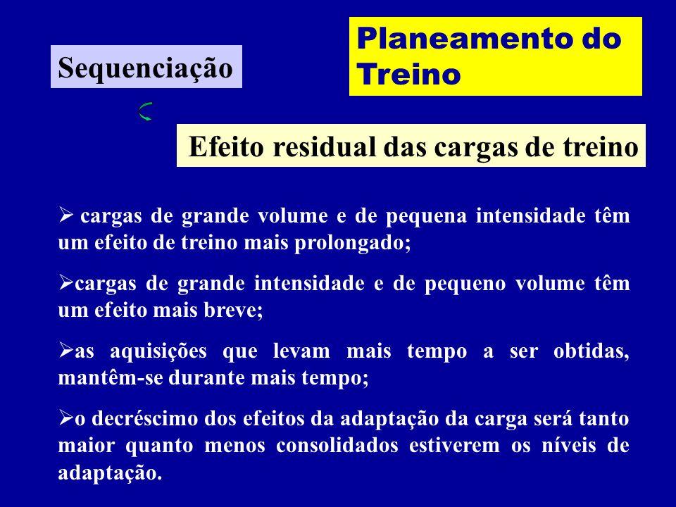 IV. Periodização Correspondência com objectivos intermédios previamente definidos Sequenciação – estabelecer uma ordem temporal lógica e comprovadamen