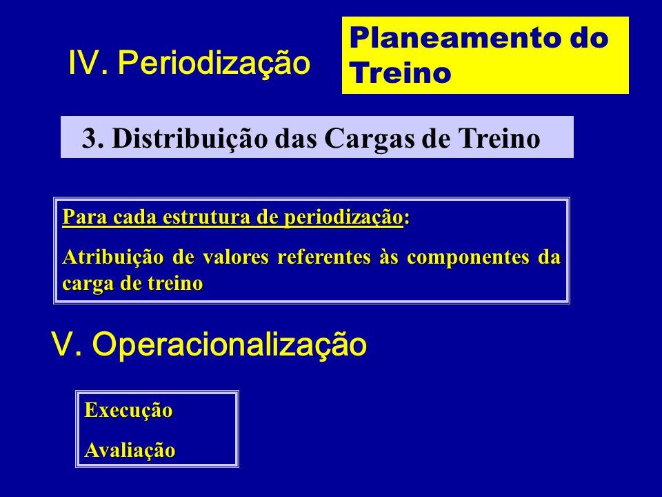 IV. Periodização Para cada estrutura de periodização: Definir processos de intervenção que melhor cumprem os objectivos 2. Selecção dos Meios de Inter