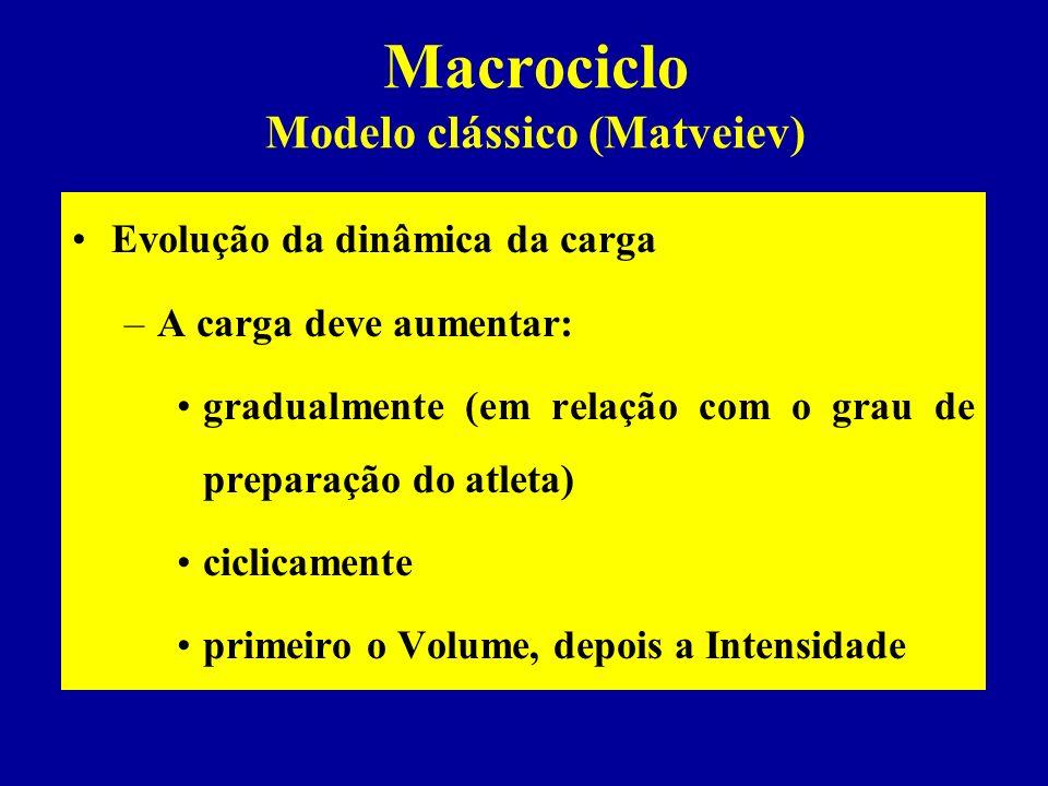 Macrociclo Modelo clássico (Matveiev) Pressupostos –O pico de forma desportiva só pode ocorrer uma ou duas vezes por ano –Os picos de forma desportiva