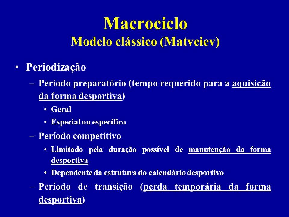 Macrociclo Modelo clássico (Matveiev) Evolução da dinâmica da carga –A carga deve aumentar: gradualmente (em relação com o grau de preparação do atlet
