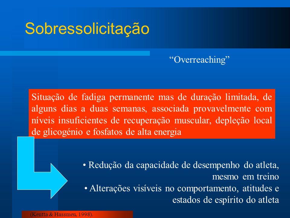 Estados de fadiga em treino Carga moderada Adaptações fisiológicas menores Ausência de alteração no desempenho Sobretreino Distúrbios na adaptação Dec