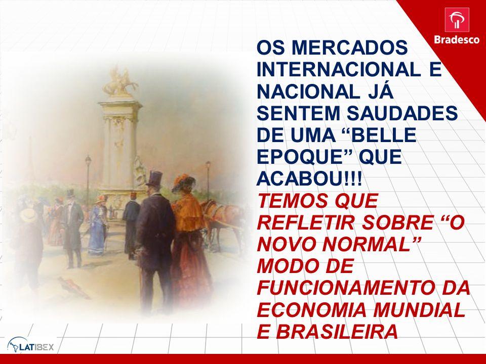 OS MERCADOS INTERNACIONAL E NACIONAL JÁ SENTEM SAUDADES DE UMA BELLE EPOQUE QUE ACABOU!!! TEMOS QUE REFLETIR SOBRE O NOVO NORMAL MODO DE FUNCIONAMENTO