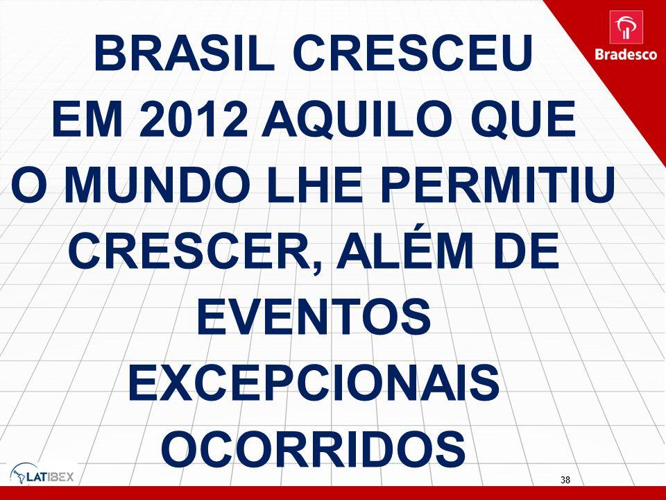 BRASIL CRESCEU EM 2012 AQUILO QUE O MUNDO LHE PERMITIU CRESCER, ALÉM DE EVENTOS EXCEPCIONAIS OCORRIDOS 38