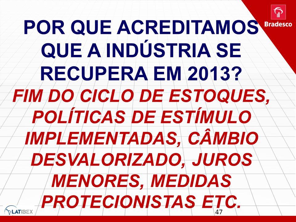 POR QUE ACREDITAMOS QUE A INDÚSTRIA SE RECUPERA EM 2013? FIM DO CICLO DE ESTOQUES, POLÍTICAS DE ESTÍMULO IMPLEMENTADAS, CÂMBIO DESVALORIZADO, JUROS ME