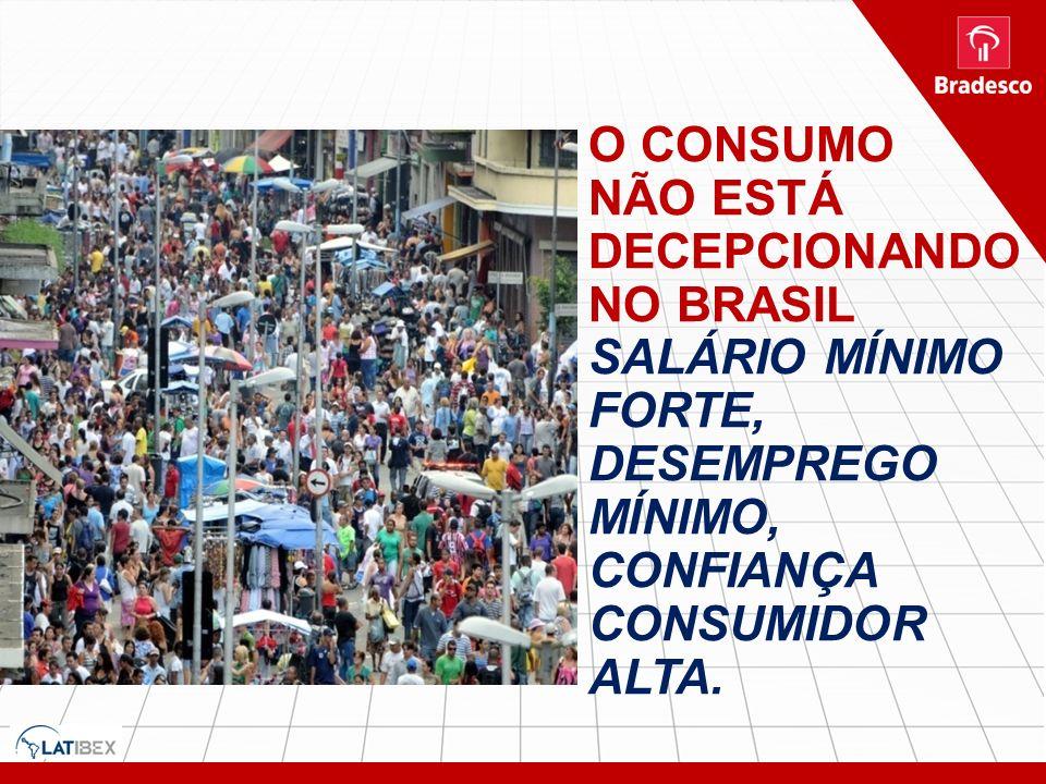 O CONSUMO NÃO ESTÁ DECEPCIONANDO NO BRASIL SALÁRIO MÍNIMO FORTE, DESEMPREGO MÍNIMO, CONFIANÇA CONSUMIDOR ALTA.