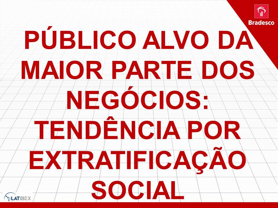 PÚBLICO ALVO DA MAIOR PARTE DOS NEGÓCIOS: TENDÊNCIA POR EXTRATIFICAÇÃO SOCIAL