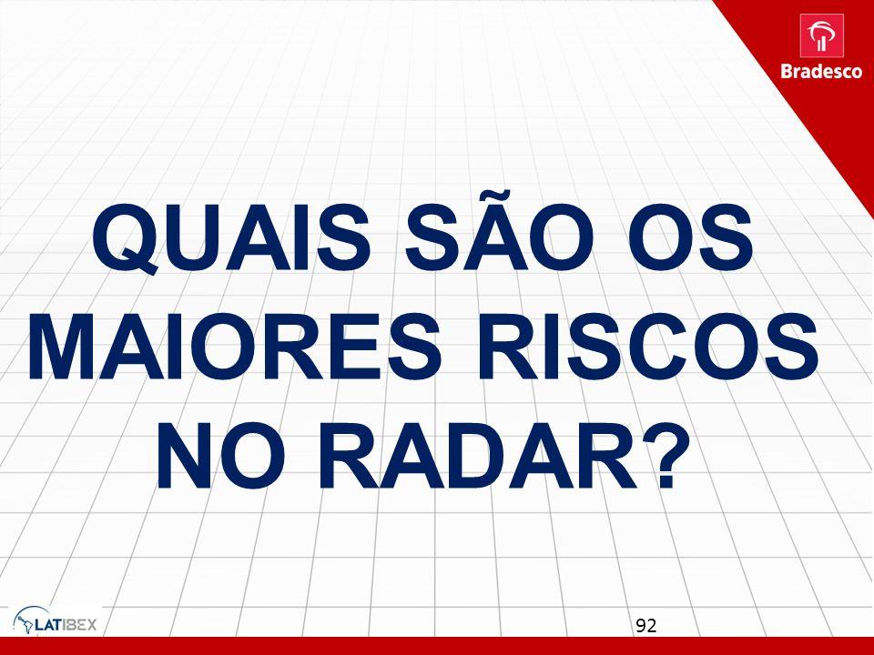 QUAIS SÃO OS MAIORES RISCOS NO RADAR? 92