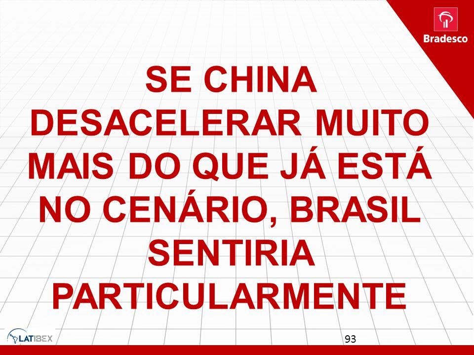 SE CHINA DESACELERAR MUITO MAIS DO QUE JÁ ESTÁ NO CENÁRIO, BRASIL SENTIRIA PARTICULARMENTE 93