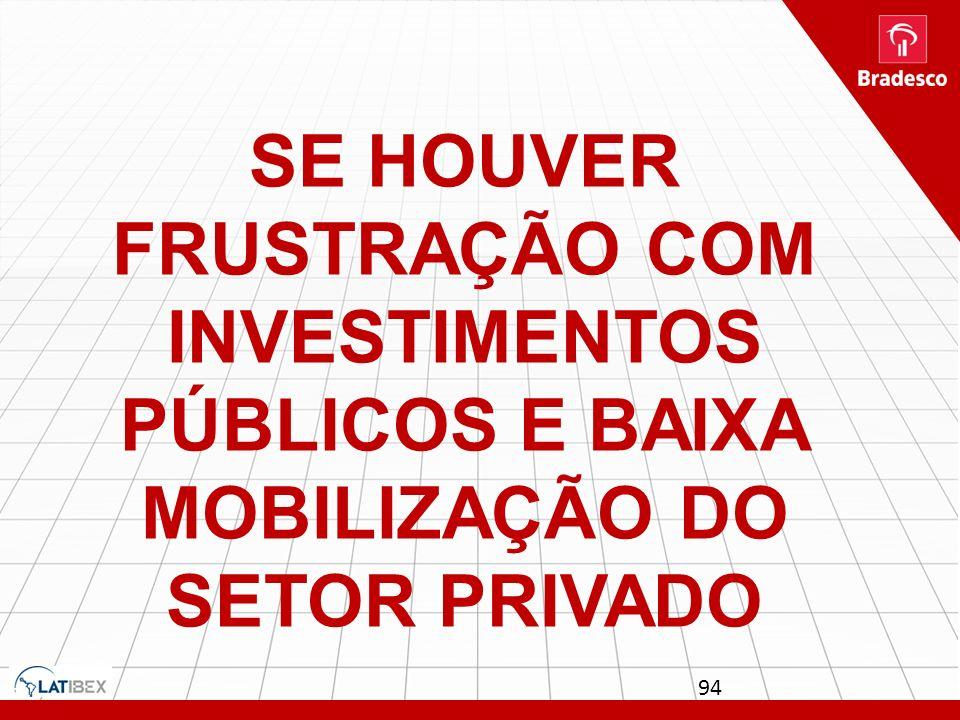 SE HOUVER FRUSTRAÇÃO COM INVESTIMENTOS PÚBLICOS E BAIXA MOBILIZAÇÃO DO SETOR PRIVADO 94