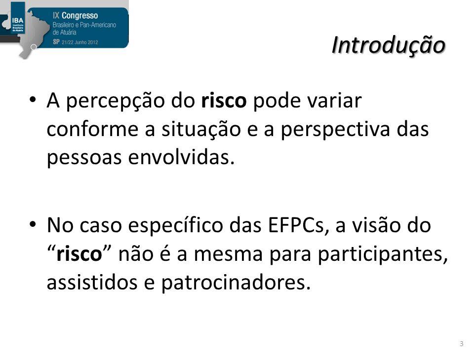 Riscos em uma EFPC Todos os riscos que possam comprometer a realização dos objetivos da EFPC devem ser continuamente identificados, avaliados, controlados e monitorados.