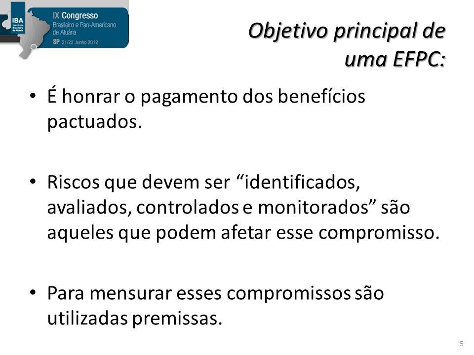 Impacto na PMBC de aposentadoria por invalidez 26 Com juros de 6% a.a. Com juros de 5% a.a.