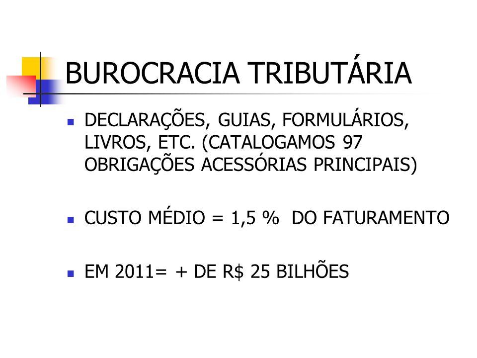 TRIBUTAÇÃO NA ALCA BRASIL35,13% BRASIL35,13% CANADÁ31,00% ARGENTINA29,00% URUGUAI24,30% EUA24,80% CHILE18,20% MÉXICO17,50% VENEZUELA15,90% EQUADOR13,0