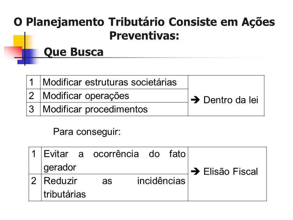 CONCEITO PLANEJAMENTO TRIBUTÁRIO O Planejamento Tributário é o conjunto de medidas contábeis, administrativas ou judiciais, dentro do âmbito da legali