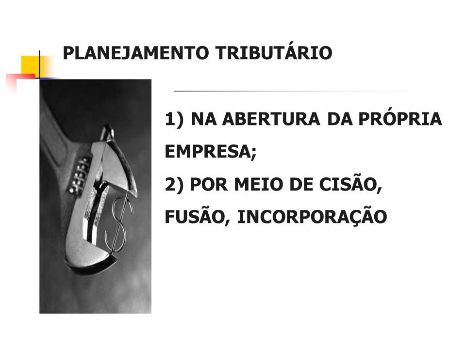 O Planejamento Tributário Consiste em Ações Preventivas: 1Modificar estruturas societárias Dentro da lei 2Modificar operações 3Modificar procedimentos