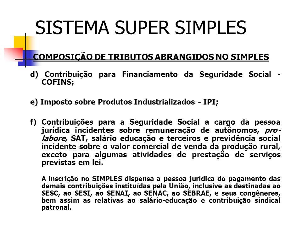 SISTEMA SUPER SIMPLES COMPOSIÇÃO DE TRIBUTOS ABRANGIDOS NO SIMPLES A inscrição no regime implica pagamento mensal unificado dos seguintes impostos e c