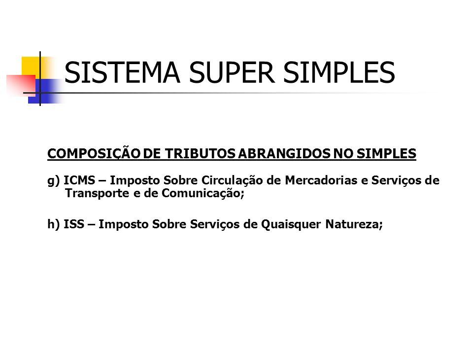 SISTEMA SUPER SIMPLES COMPOSIÇÃO DE TRIBUTOS ABRANGIDOS NO SIMPLES d) Contribuição para Financiamento da Seguridade Social - COFINS; e) Imposto sobre