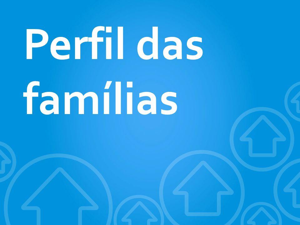 Perfil das famílias