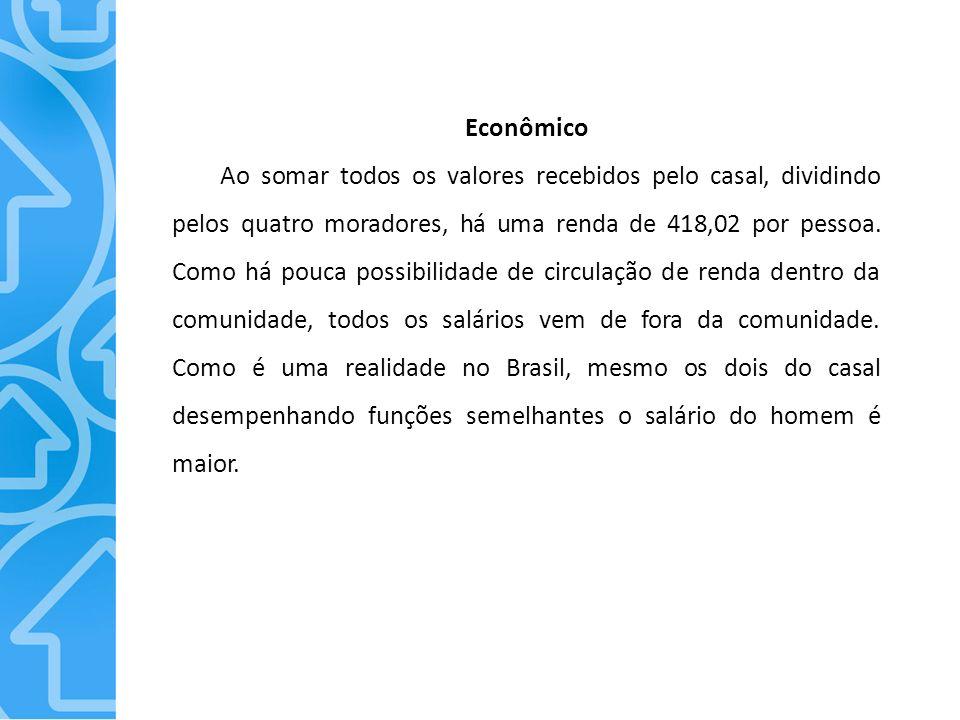 Econômico Ao somar todos os valores recebidos pelo casal, dividindo pelos quatro moradores, há uma renda de 418,02 por pessoa.
