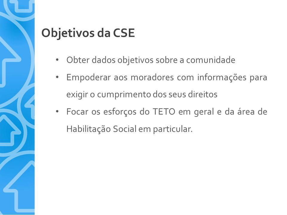 Objetivos da CSE Obter dados objetivos sobre a comunidade Empoderar aos moradores com informações para exigir o cumprimento dos seus direitos Focar os esforços do TETO em geral e da área de Habilitação Social em particular.
