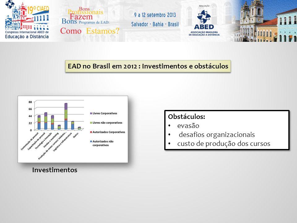 EAD no Brasil em 2012 : Investimentos e obstáculos Investimentos Obstáculos: evasão desafios organizacionais custo de produção dos cursos Obstáculos: evasão desafios organizacionais custo de produção dos cursos