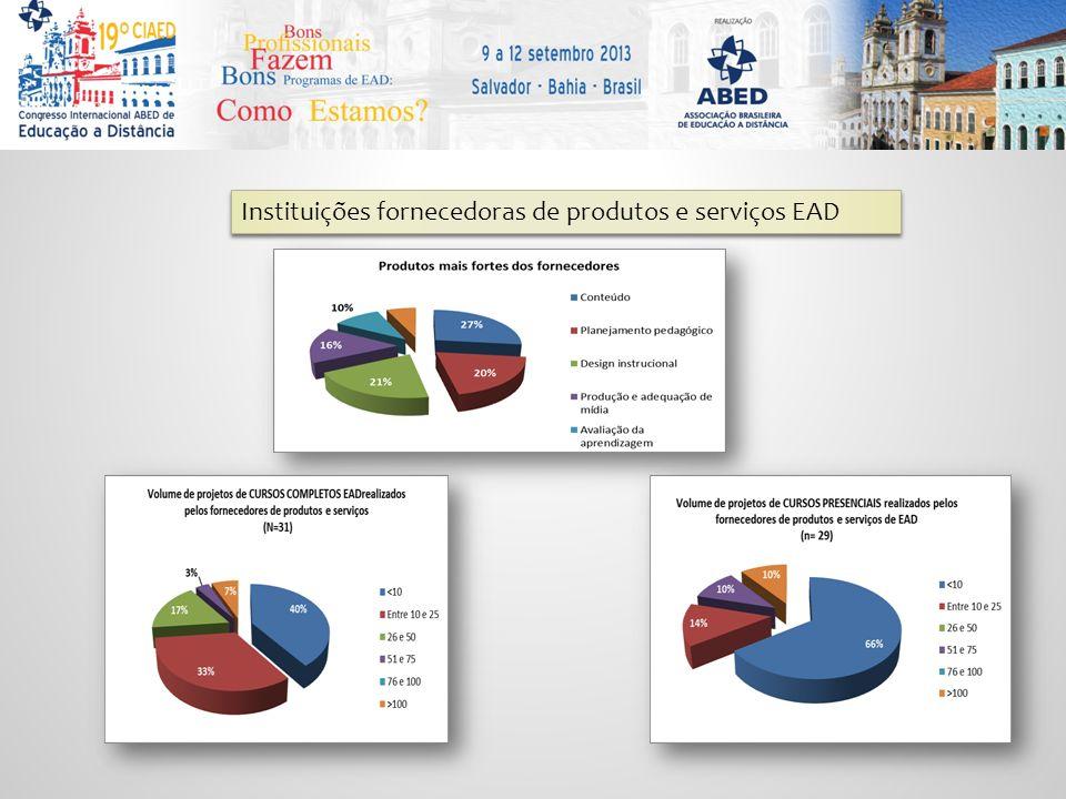 Instituições fornecedoras de produtos e serviços EAD