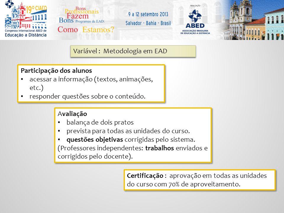 Variável : Metodologia em EAD Participação dos alunos acessar a informação (textos, animações, etc.) responder questões sobre o conteúdo.