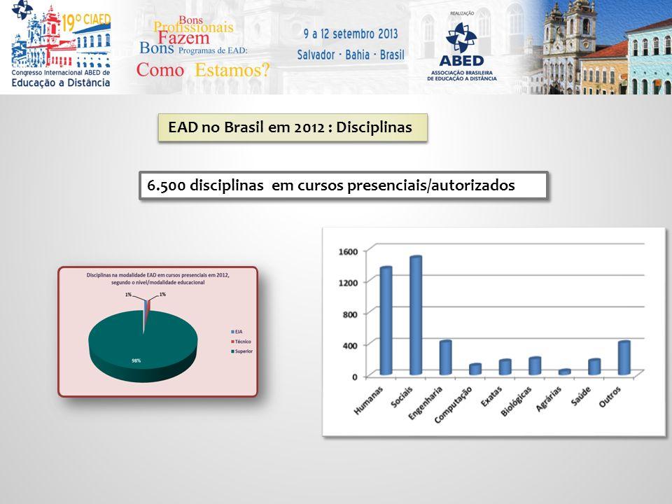 6.500 disciplinas em cursos presenciais/autorizados EAD no Brasil em 2012 : Disciplinas