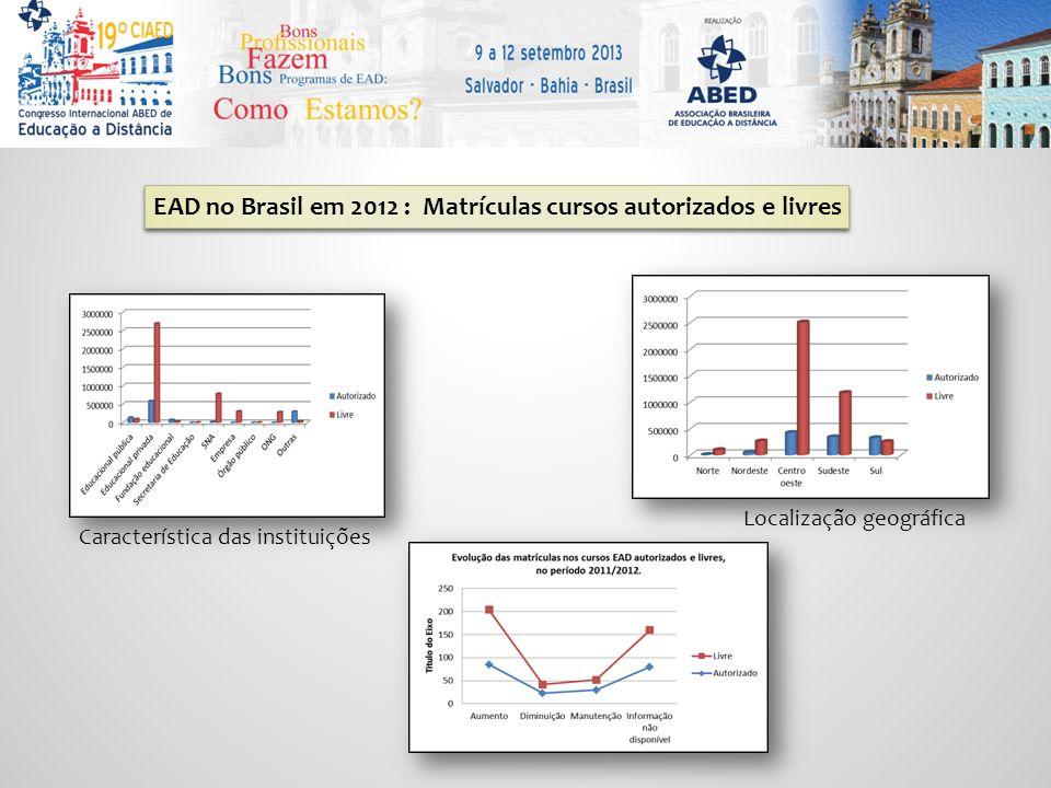 EAD no Brasil em 2012 : Matrículas cursos autorizados e livres Característica das instituições Localização geográfica