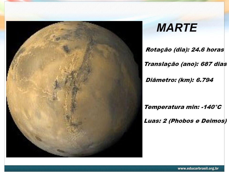 MARTE Rotação (dia): 24.6 horas Diâmetro: (km): 6.794 Temperatura min: -140°C Translação (ano): 687 dias Luas: 2 (Phobos e Deimos)