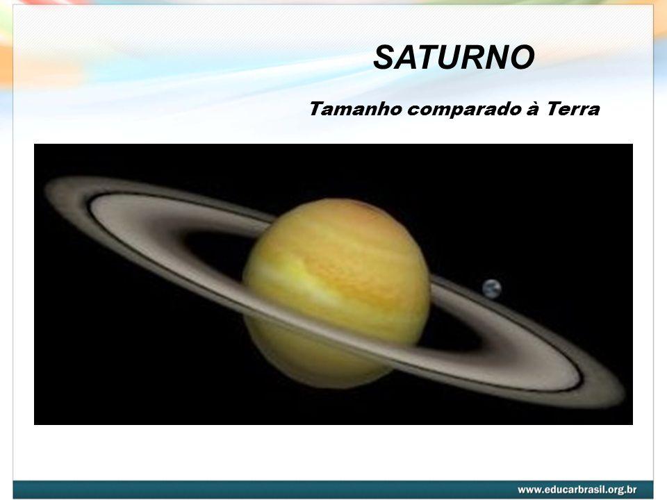 SATURNO Tamanho comparado à Terra