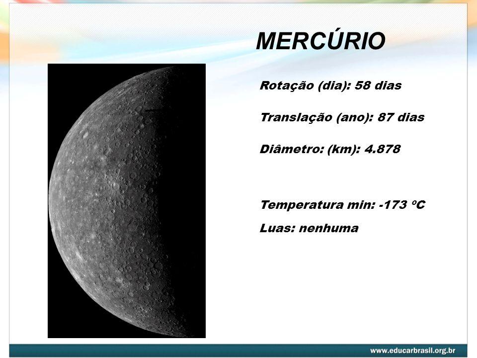 MERCÚRIO Rotação (dia): 58 dias Diâmetro: (km): 4.878 Temperatura min: -173 ºC Translação (ano): 87 dias Luas: nenhuma