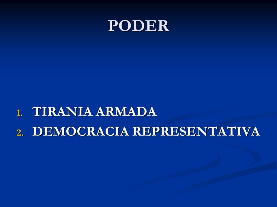 PODER 1. TIRANIA ARMADA 2. DEMOCRACIA REPRESENTATIVA