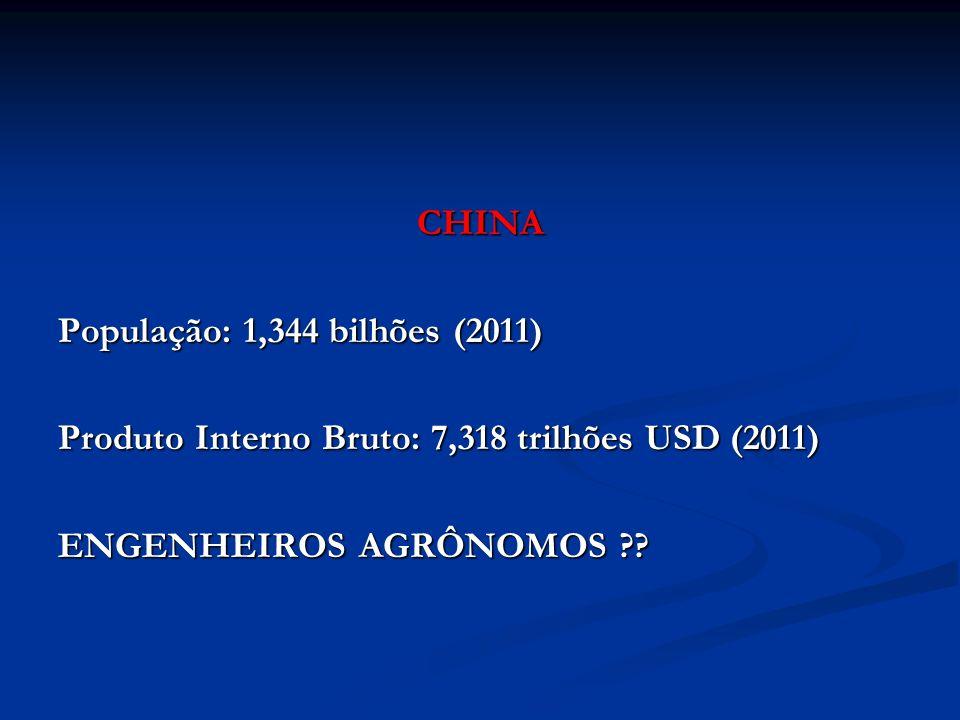 CHINA População: 1,344 bilhões (2011) Produto Interno Bruto: 7,318 trilhões USD (2011) ENGENHEIROS AGRÔNOMOS ??