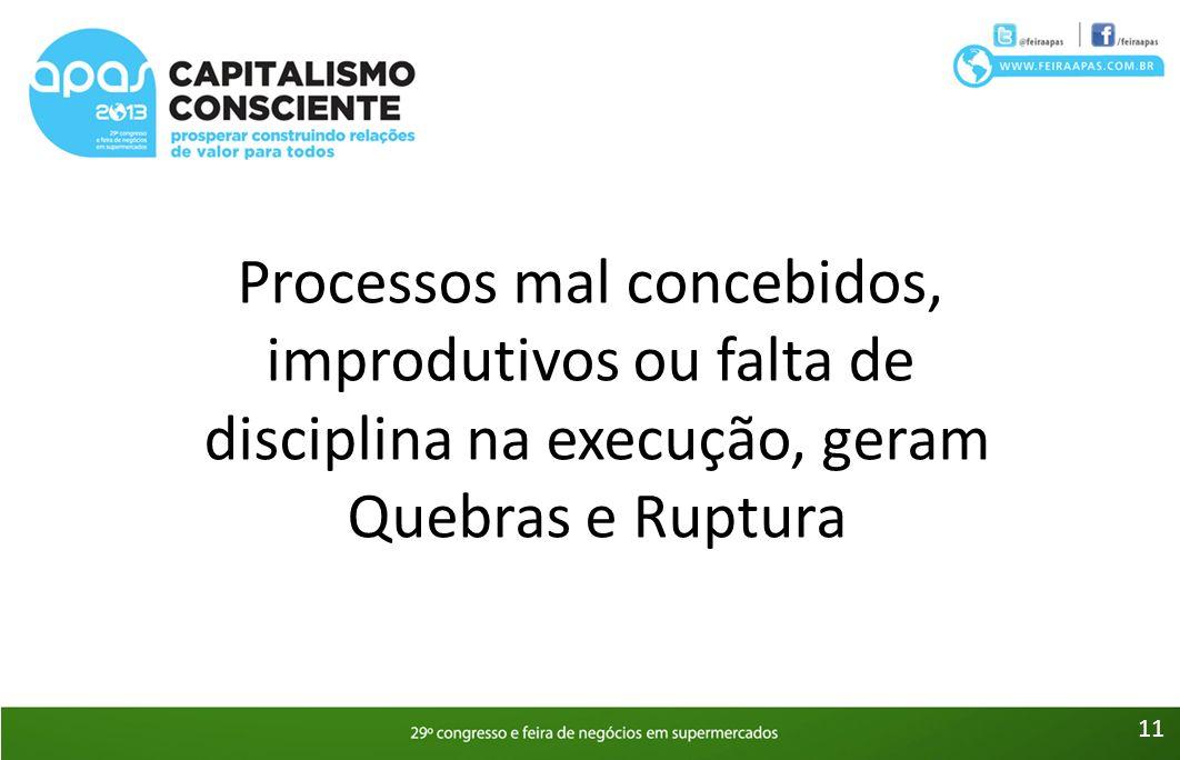 Processos mal concebidos, improdutivos ou falta de disciplina na execução, geram Quebras e Ruptura 11
