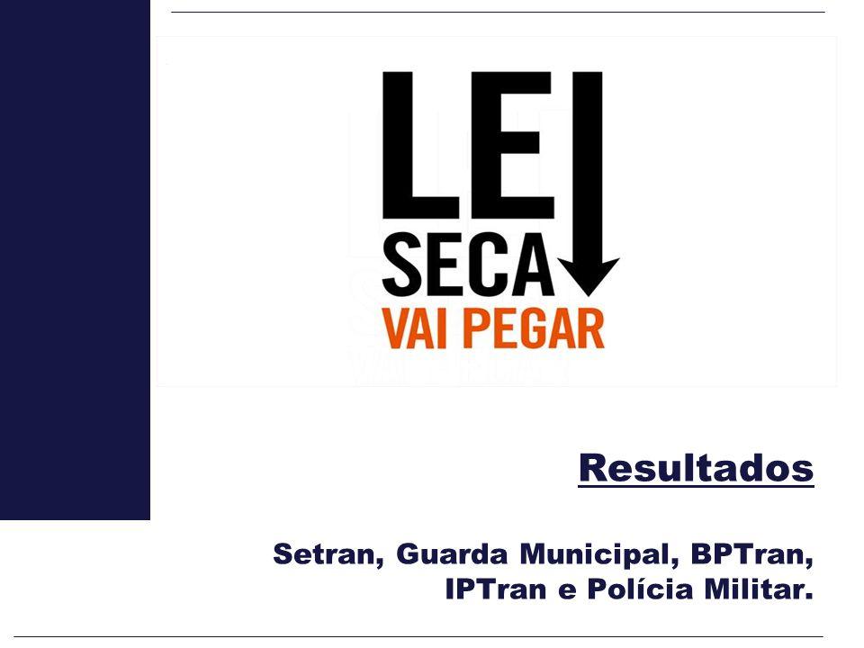 Resultados Setran, Guarda Municipal, BPTran, IPTran e Polícia Militar.