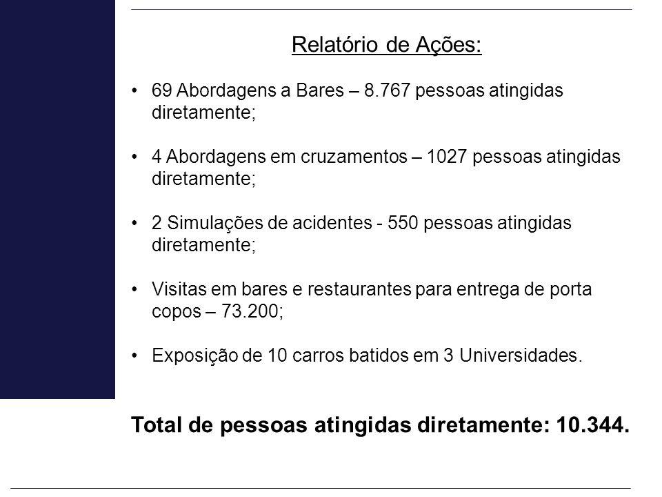 Relatório de Ações: 69 Abordagens a Bares – 8.767 pessoas atingidas diretamente; 4 Abordagens em cruzamentos – 1027 pessoas atingidas diretamente; 2 S