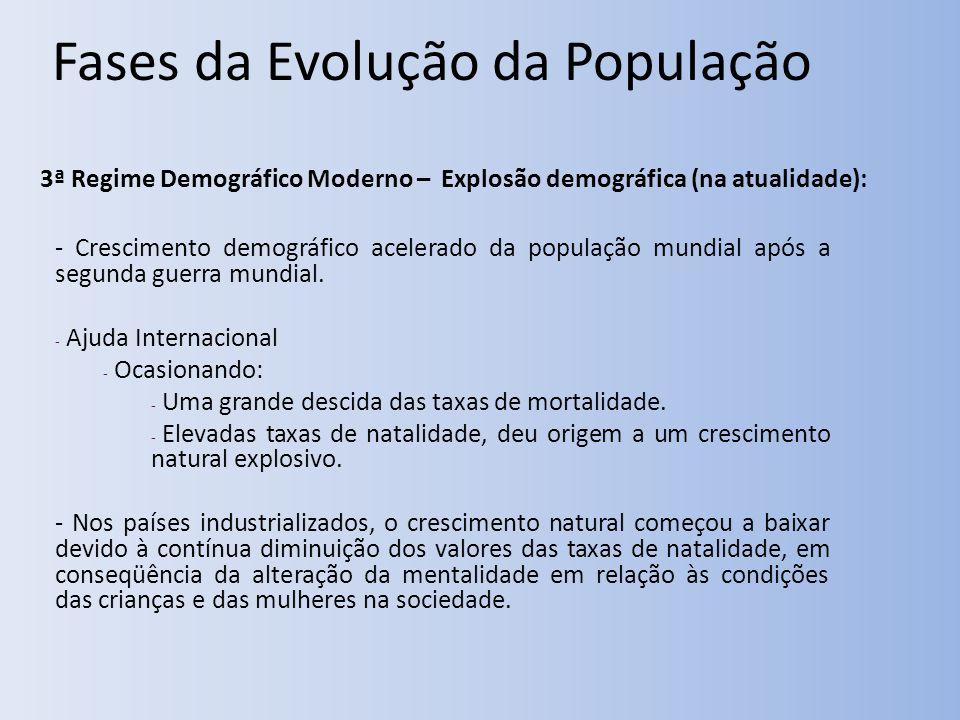 Fases da Evolução da População 3ª Regime Demográfico Moderno – Explosão demográfica (na atualidade): - Crescimento demográfico acelerado da população mundial após a segunda guerra mundial.