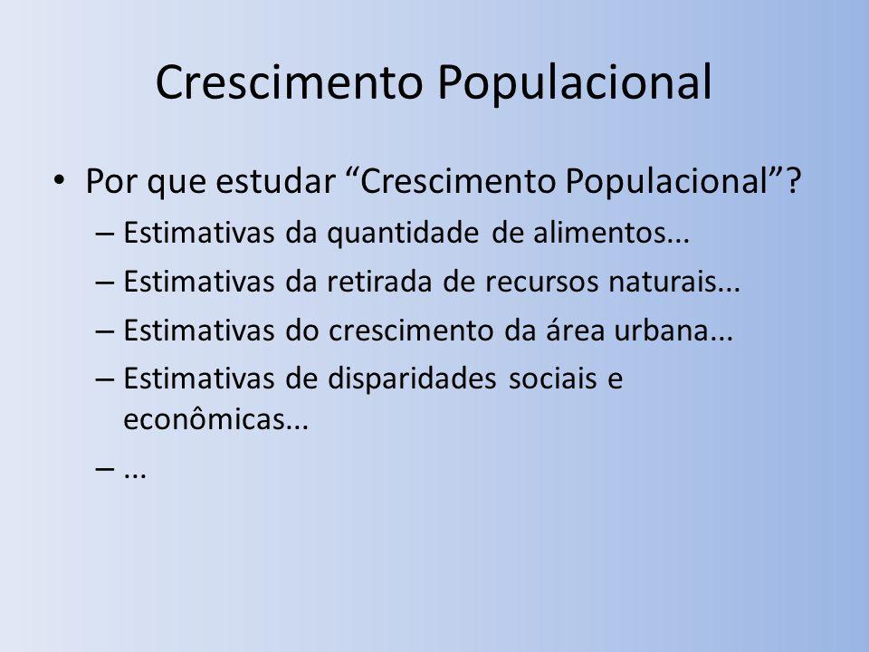 Observação do Crescimento AnoPopulação Mundial (bilhões de pessoas) 1 d.C.0,25 15000,5 18001 19272 19603 19744 19875 20006 20127 20258 20509
