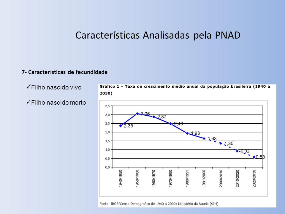 Características Analisadas pela PNAD 7- Características de fecundidade Filho nascido vivo Filho nascido morto