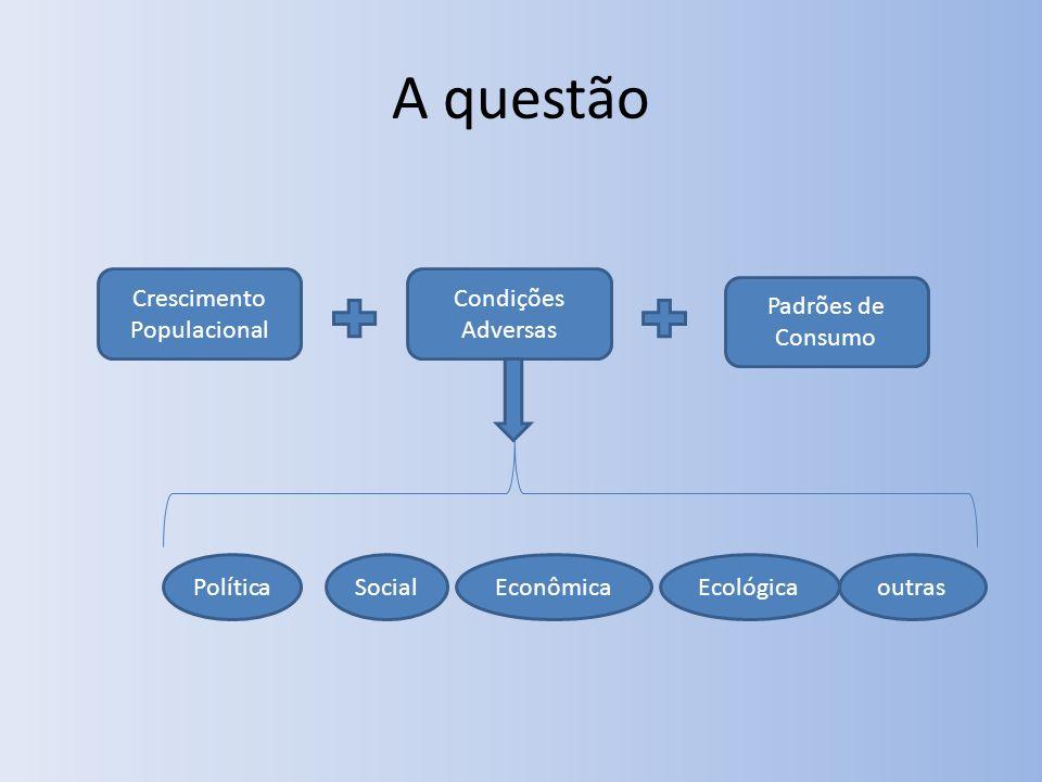 A questão Crescimento Populacional Condições Adversas Padrões de Consumo PolíticaEconômicaSocialEcológicaoutras