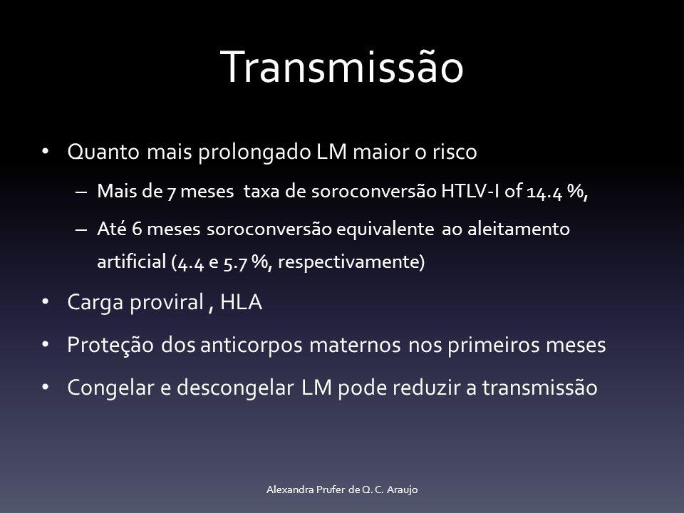 Transmissão Quanto mais prolongado LM maior o risco – Mais de 7 meses taxa de soroconversão HTLV-I of 14.4 %, – Até 6 meses soroconversão equivalente