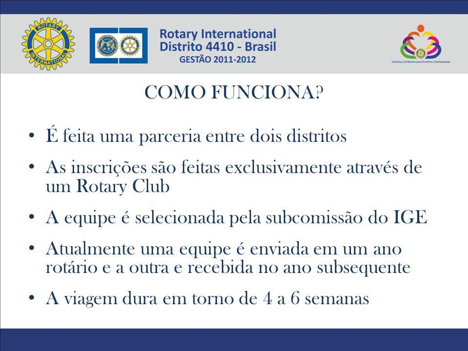 COMO FUNCIONA? É feita uma parceria entre dois distritos As inscrições são feitas exclusivamente através de um Rotary Club A equipe é selecionada pela