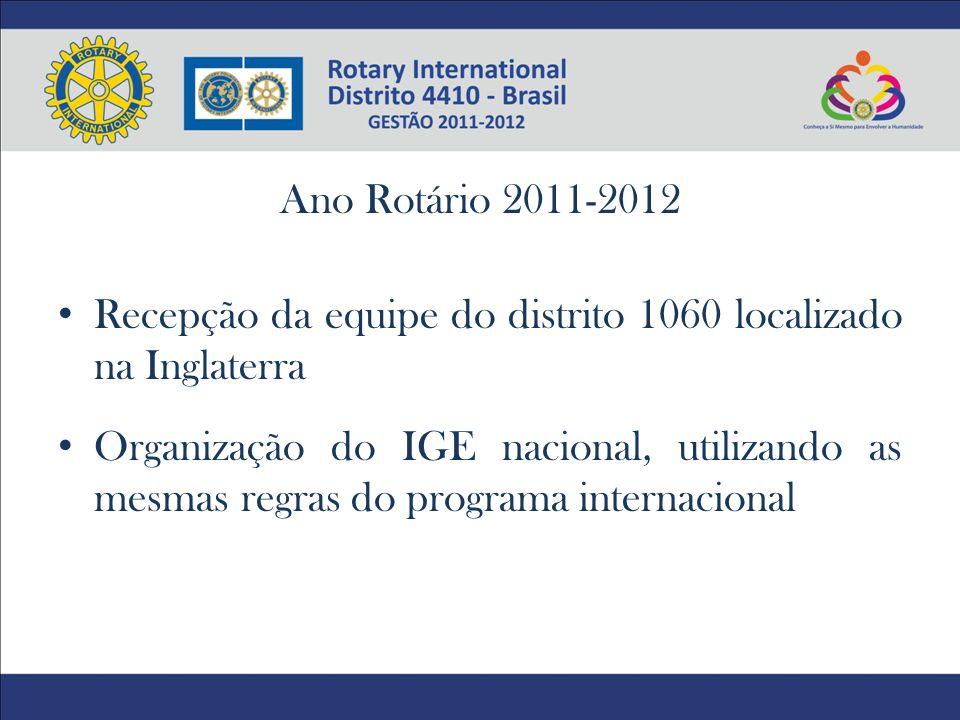 Ano Rotário 2011-2012 Recepção da equipe do distrito 1060 localizado na Inglaterra Organização do IGE nacional, utilizando as mesmas regras do programa internacional