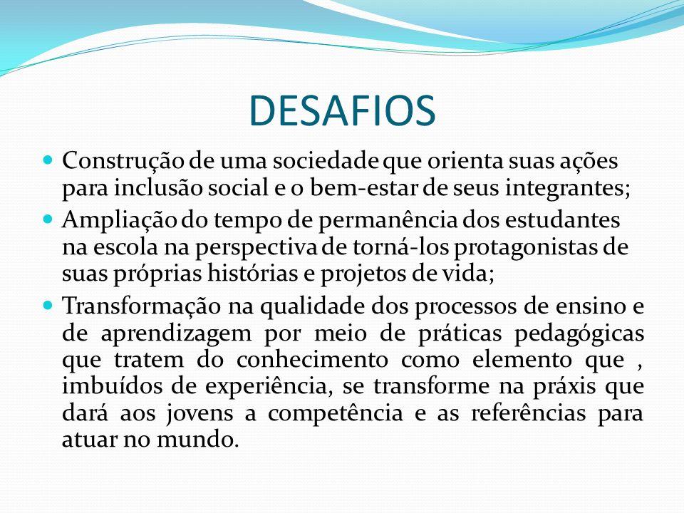 DESAFIOS Construção de uma sociedade que orienta suas ações para inclusão social e o bem-estar de seus integrantes; Ampliação do tempo de permanência