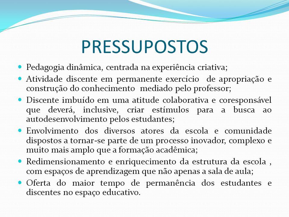 PRESSUPOSTOS Pedagogia dinâmica, centrada na experiência criativa; Atividade discente em permanente exercício de apropriação e construção do conhecime